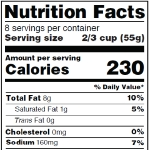 Top portion of the new nutrition facts label