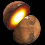 An artist's rendition showing the inner structure of Mars, Source: NASA